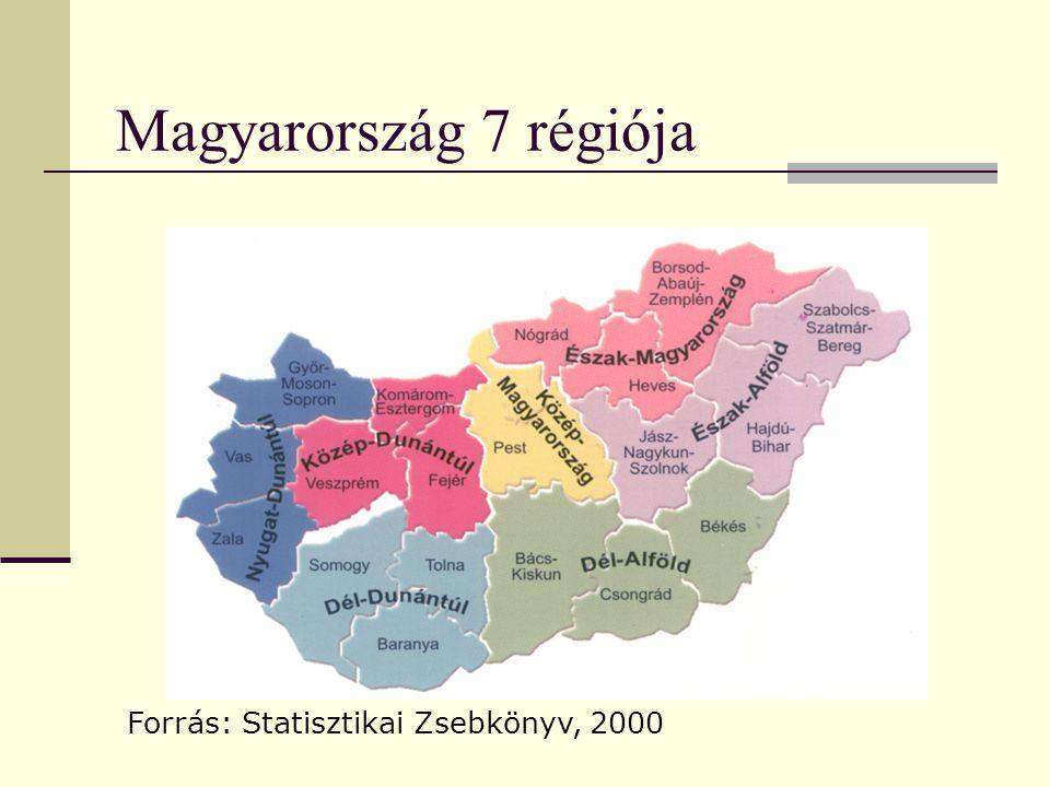 I. HARMONIKUS TÉRSZERKEZET II. ÁTFOGÓ CÉLOK (2020) Térségi verseny- képesség Fenntartható térségfejlődés, örökségvédelem Területi integrálódás Európáb
