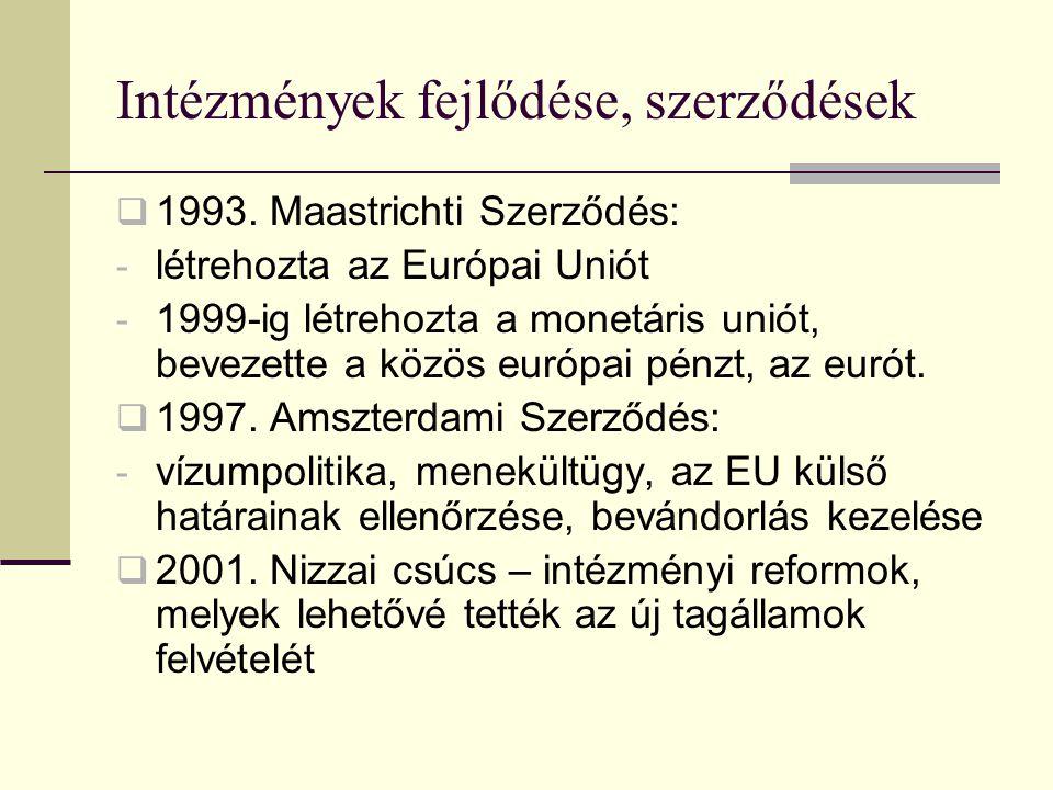 Az Európai Gazdasági Közösség megalapítása, a Római Szerződés Római Szerződés: Belgium, Hollandia, Luxemburg, NSZK, Franciaország és Olaszország hoztá