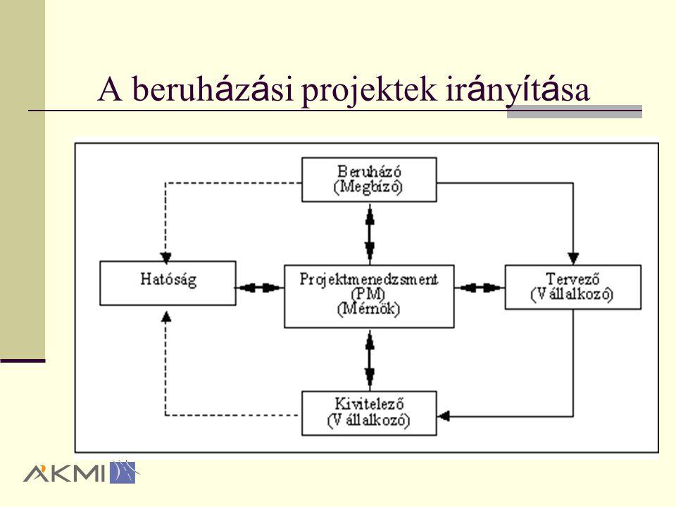 A projekttervez é s (I./2.) A projektötlet és az üzembe helyezés között meghatározott tervezési ütemek találhatók: céltervezés (a beruházó célrendszerének meghatározása), koncepciótervezés (megvalósíthatósági tanulmány készítése), kiviteli tervezés.
