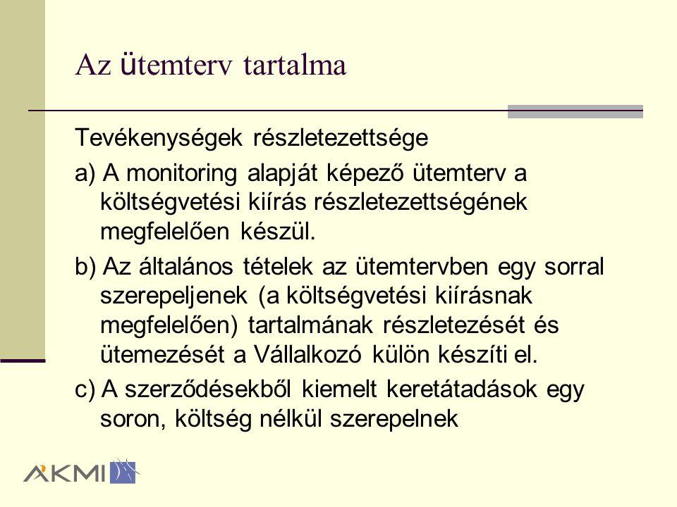 Az ü temterv tartalma Tevékenységek részletezettsége a) A monitoring alapját képező ütemterv a költségvetési kiírás részletezettségének megfelelően készül.