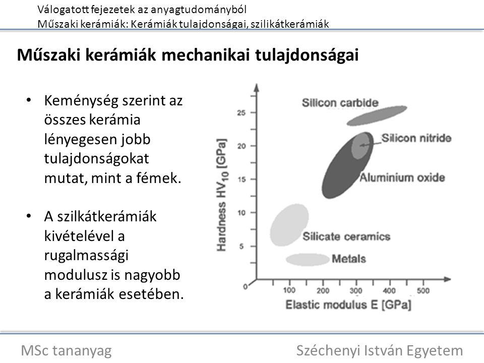 Válogatott fejezetek az anyagtudományból Műszaki kerámiák: Kerámiák tulajdonságai, szilikátkerámiák MSc tananyag Széchenyi István Egyetem Műszaki kerá