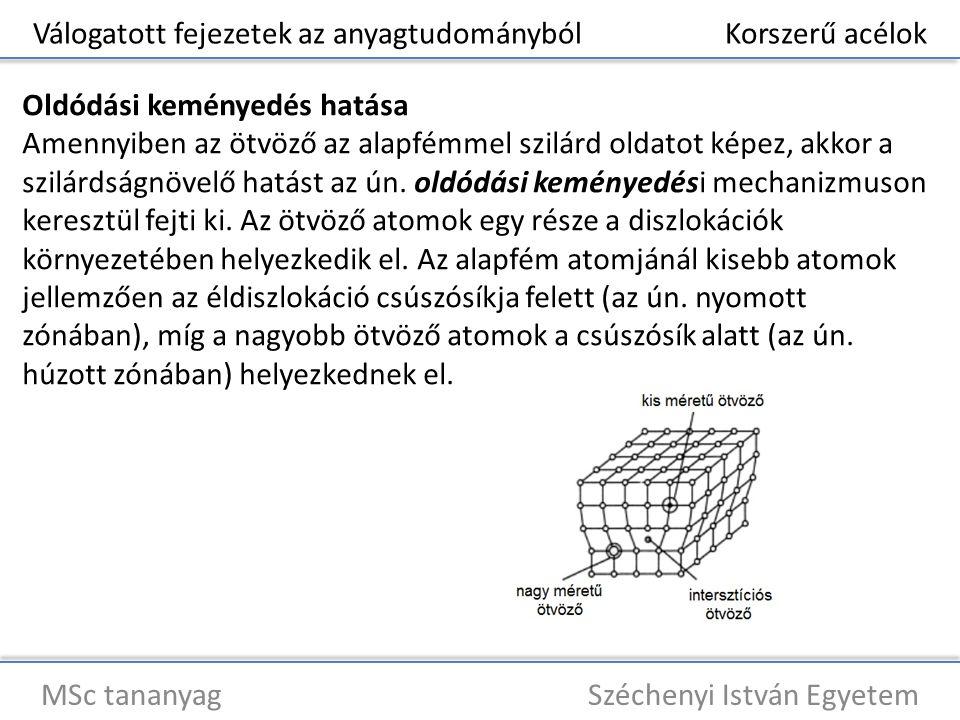 Válogatott fejezetek az anyagtudományból Korszerű acélok MSc tananyag Széchenyi István Egyetem Oldódási keményedés hatása Amennyiben az ötvöző az alap