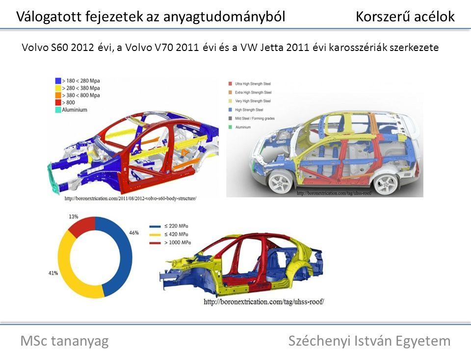 Válogatott fejezetek az anyagtudományból Korszerű acélok MSc tananyag Széchenyi István Egyetem Ahhoz, hogy az autók tömegének jelentős részét kitevő karosszéria elemek tömegcsökkentését a biztonsági követelmények fokozódásának egyidejű teljesítése mellett megvalósíthassuk, egyre nagyobb szilárdságú anyagok alkalmazására van szükség.