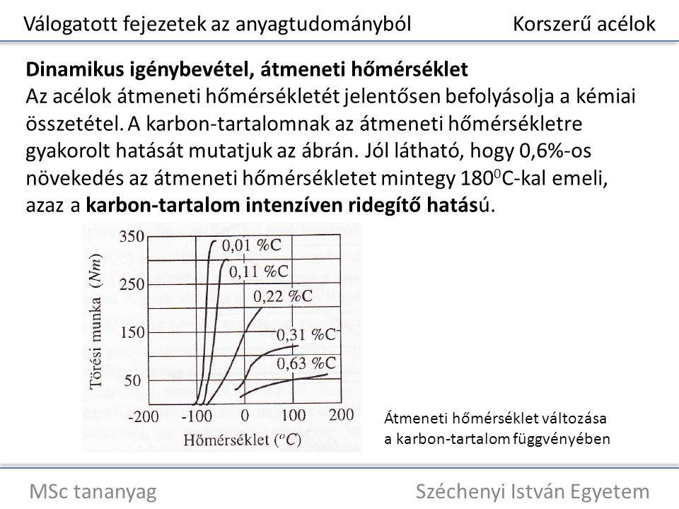 Válogatott fejezetek az anyagtudományból Korszerű acélok MSc tananyag Széchenyi István Egyetem Dinamikus igénybevétel, átmeneti hőmérséklet Az acélok