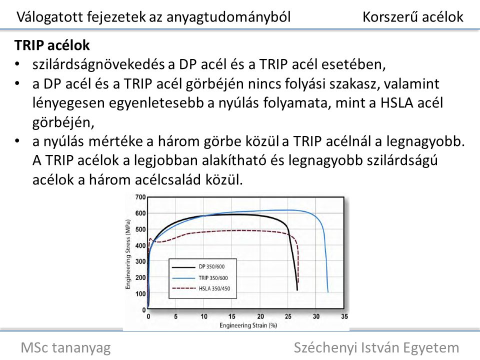 Válogatott fejezetek az anyagtudományból Korszerű acélok MSc tananyag Széchenyi István Egyetem TRIP acélok szilárdságnövekedés a DP acél és a TRIP acé