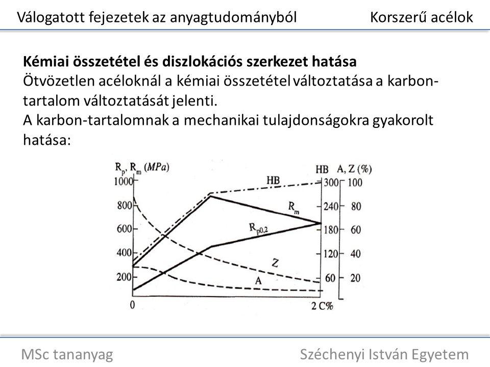 Válogatott fejezetek az anyagtudományból Korszerű acélok MSc tananyag Széchenyi István Egyetem Kémiai összetétel és diszlokációs szerkezet hatása Képlékeny hidegalakítással a diszlokációk számának növekedése, az alakított kristályok energiaszintjének növekedése következik be, képlékeny hidegalakítással tehát az alakított fém szilárdsági jellemzői a lágy állapothoz képest jelentősen növelhetők, ezt a jelenséget a Nádai-féle hatványtörvény írja le:  ' = K  n ahol  ' a valódi feszültség,  a valódi nyúlás, K az ún.