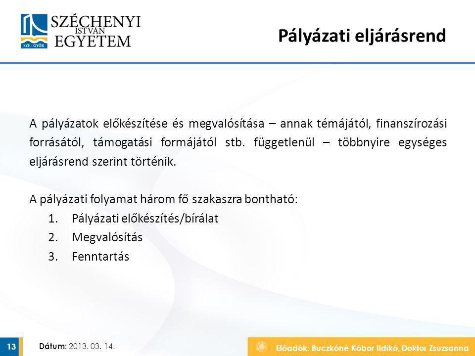 Előadók: Buczkóné Kóbor Ildikó, Doktor Zsuzsanna Dátum: 2013. 03. 14. Pályázati eljárásrend A pályázatok előkészítése és megvalósítása – annak témáját