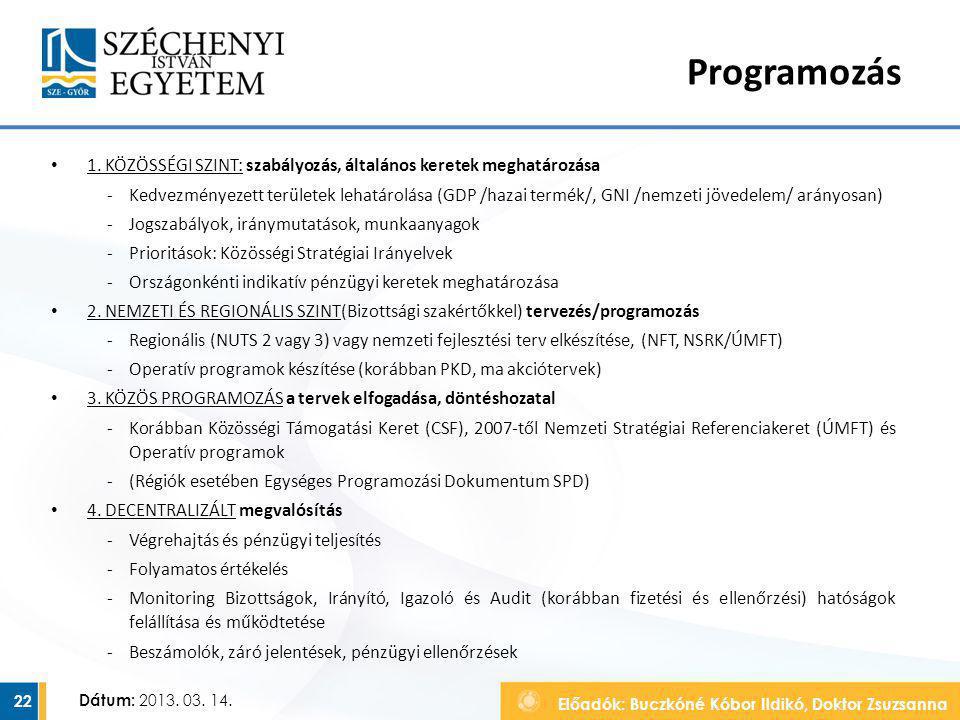 Előadók: Buczkóné Kóbor Ildikó, Doktor Zsuzsanna Dátum: 2013. 03. 14. Programozás 1. KÖZÖSSÉGI SZINT: szabályozás, általános keretek meghatározása ‐Ke