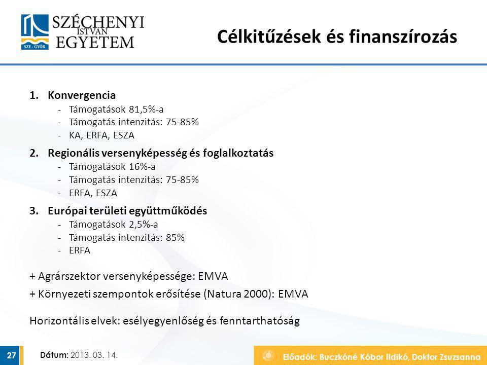 Előadók: Buczkóné Kóbor Ildikó, Doktor Zsuzsanna Dátum: 2013. 03. 14. Célkitűzések és finanszírozás 1.Konvergencia ‐Támogatások 81,5%-a ‐Támogatás int
