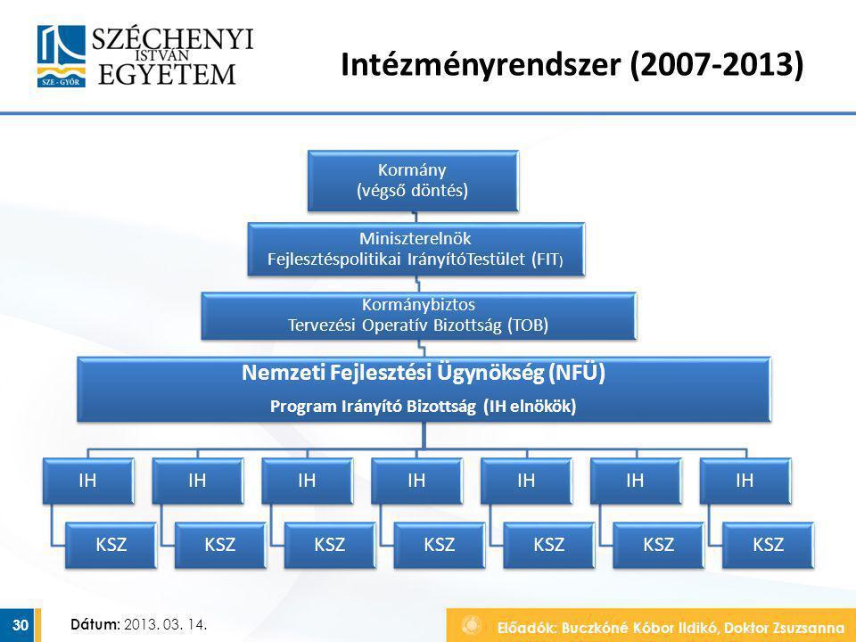Előadók: Buczkóné Kóbor Ildikó, Doktor Zsuzsanna Dátum: 2013. 03. 14. Intézményrendszer (2007-2013) 30 Kormány (végső döntés) Miniszterelnök Fejleszté