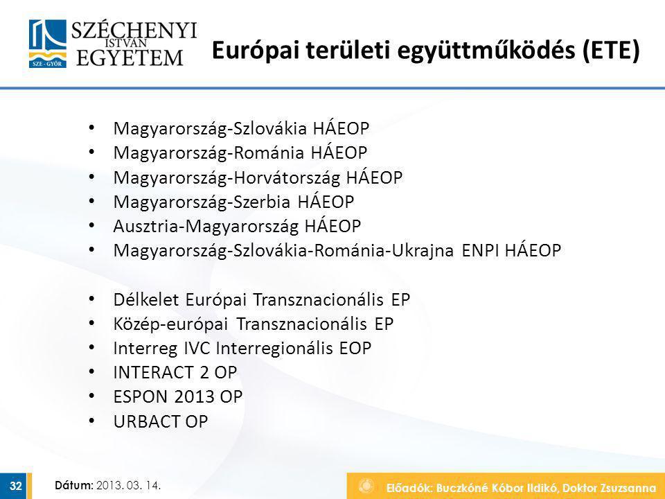Előadók: Buczkóné Kóbor Ildikó, Doktor Zsuzsanna Dátum: 2013. 03. 14. Európai területi együttműködés (ETE) Magyarország-Szlovákia HÁEOP Magyarország-R