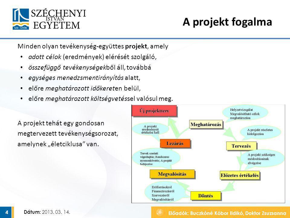 Előadók: Buczkóné Kóbor Ildikó, Doktor Zsuzsanna Dátum: 2013. 03. 14. A projekt fogalma Minden olyan tevékenység-együttes projekt, amely adott célok (