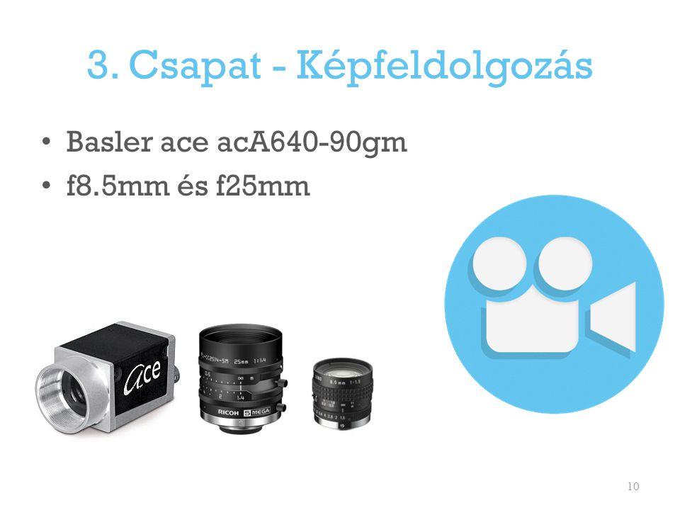 3. Csapat - Képfeldolgozás 10 Basler ace acA640-90gm f8.5mm és f25mm