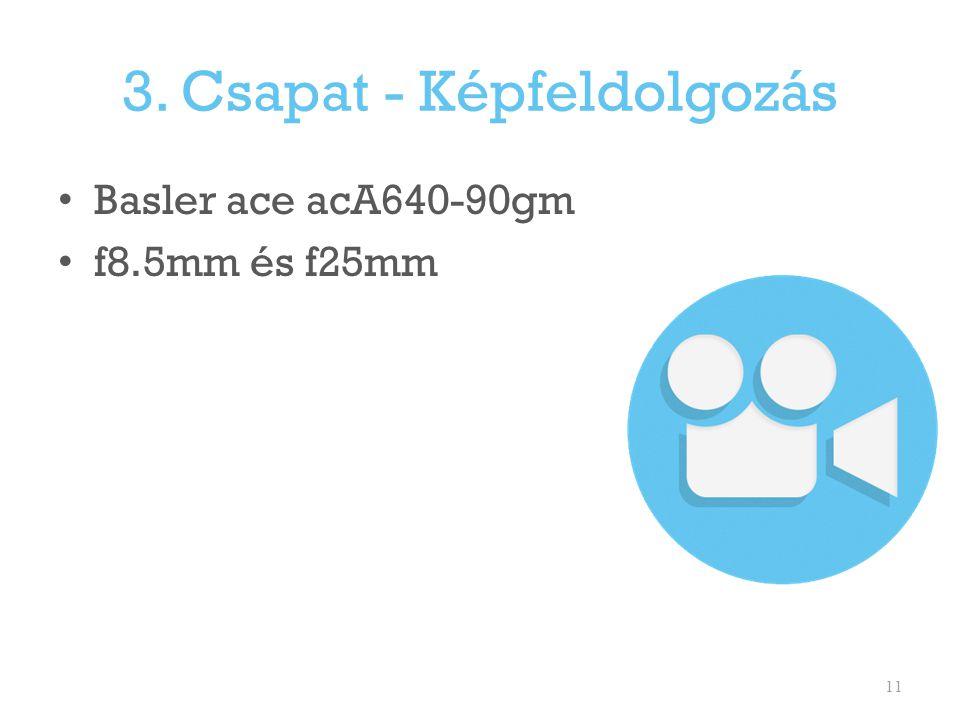 3. Csapat - Képfeldolgozás 11 Basler ace acA640-90gm f8.5mm és f25mm