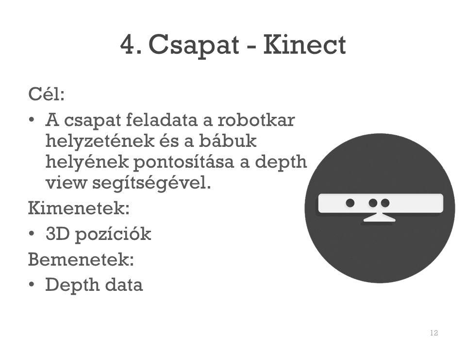 4. Csapat - Kinect Cél: A csapat feladata a robotkar helyzetének és a bábuk helyének pontosítása a depth view segítségével. Kimenetek: 3D pozíciók Bem