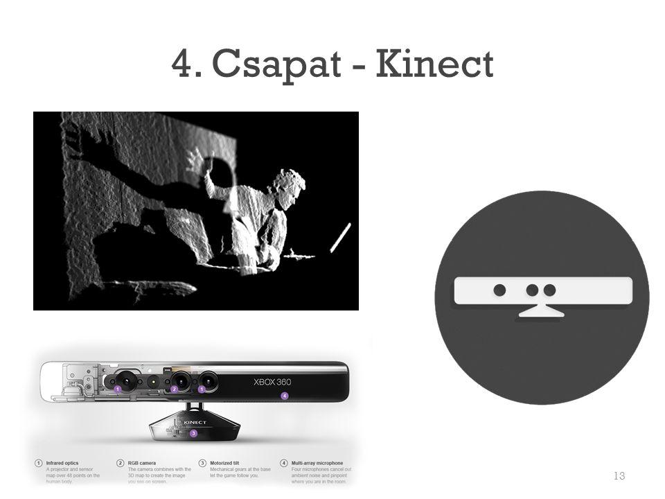 4. Csapat - Kinect 13