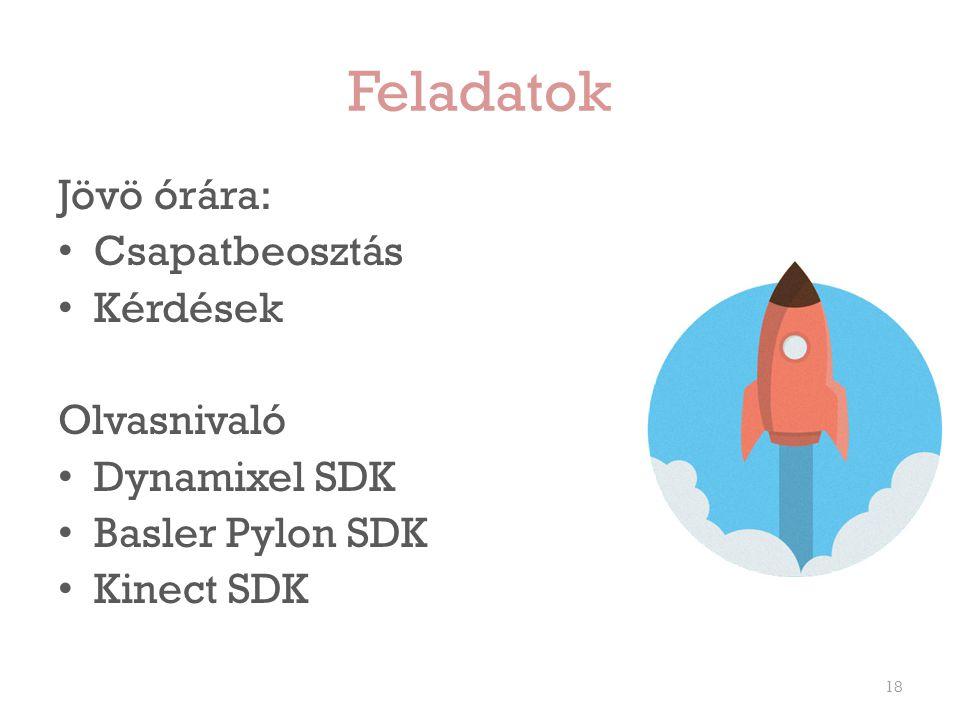 Feladatok Jövö órára: Csapatbeosztás Kérdések Olvasnivaló Dynamixel SDK Basler Pylon SDK Kinect SDK 18