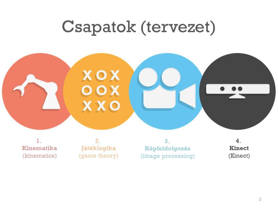 Csapatok (tervezet) 3 1. Kinematika (kinematics) 2. Játéklogika (game theory) 3. Képfeldolgozás (image processing) 4. Kinect (Kinect)