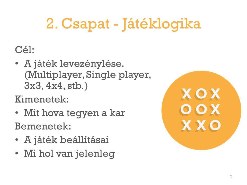 2. Csapat - Játéklogika Cél: A játék levezénylése. (Multiplayer, Single player, 3x3, 4x4, stb.) Kimenetek: Mit hova tegyen a kar Bemenetek: A játék be