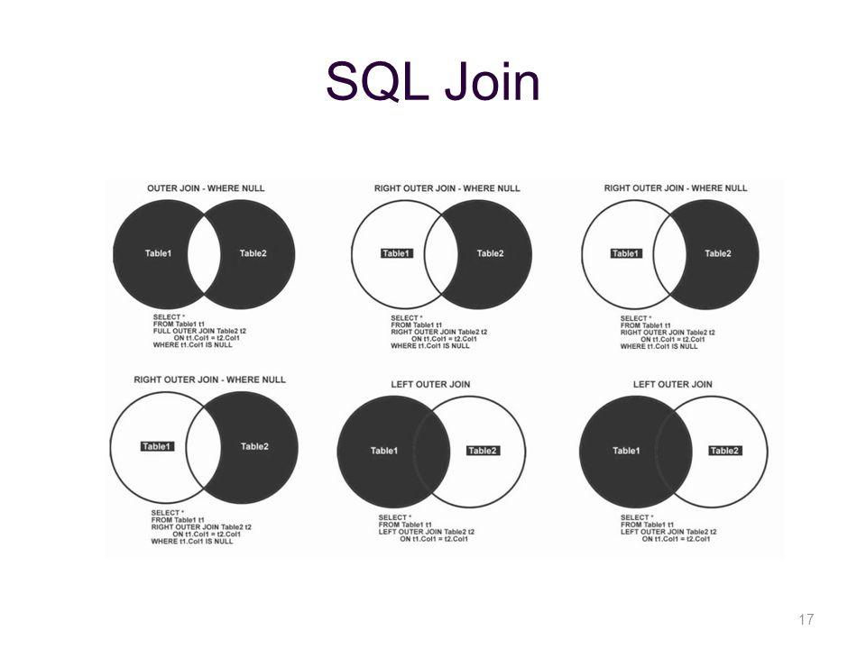 SQL Join 17