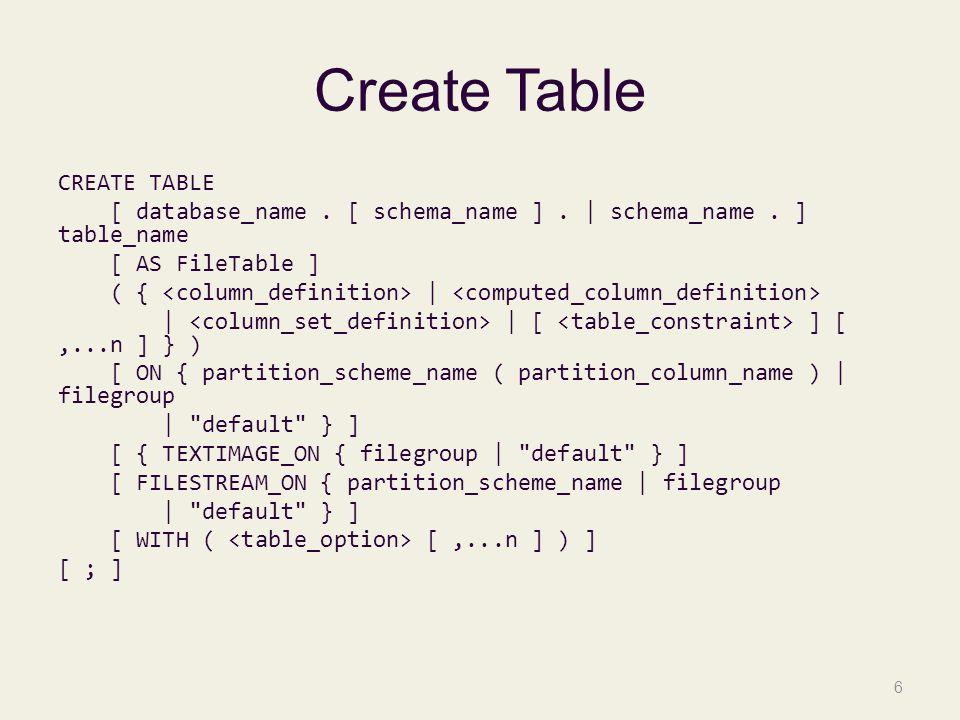 Create Table CREATE TABLE [ database_name.[ schema_name ].