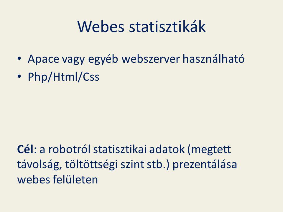Webes statisztikák Apace vagy egyéb webszerver használható Php/Html/Css Cél: a robotról statisztikai adatok (megtett távolság, töltöttségi szint stb.) prezentálása webes felületen