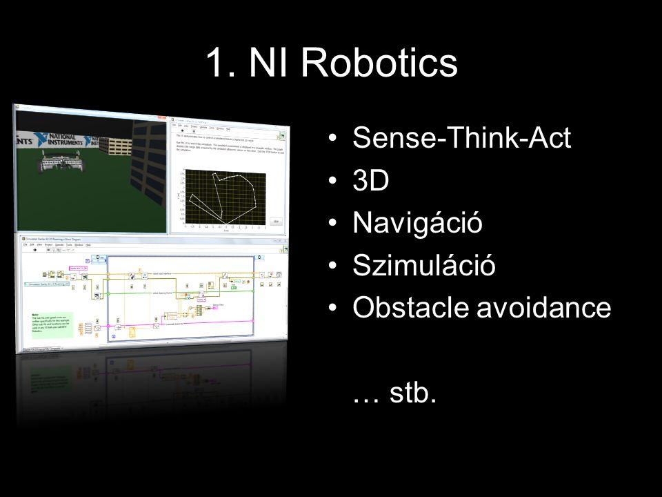 1. NI Robotics Sense-Think-Act 3D Navigáció Szimuláció Obstacle avoidance … stb.
