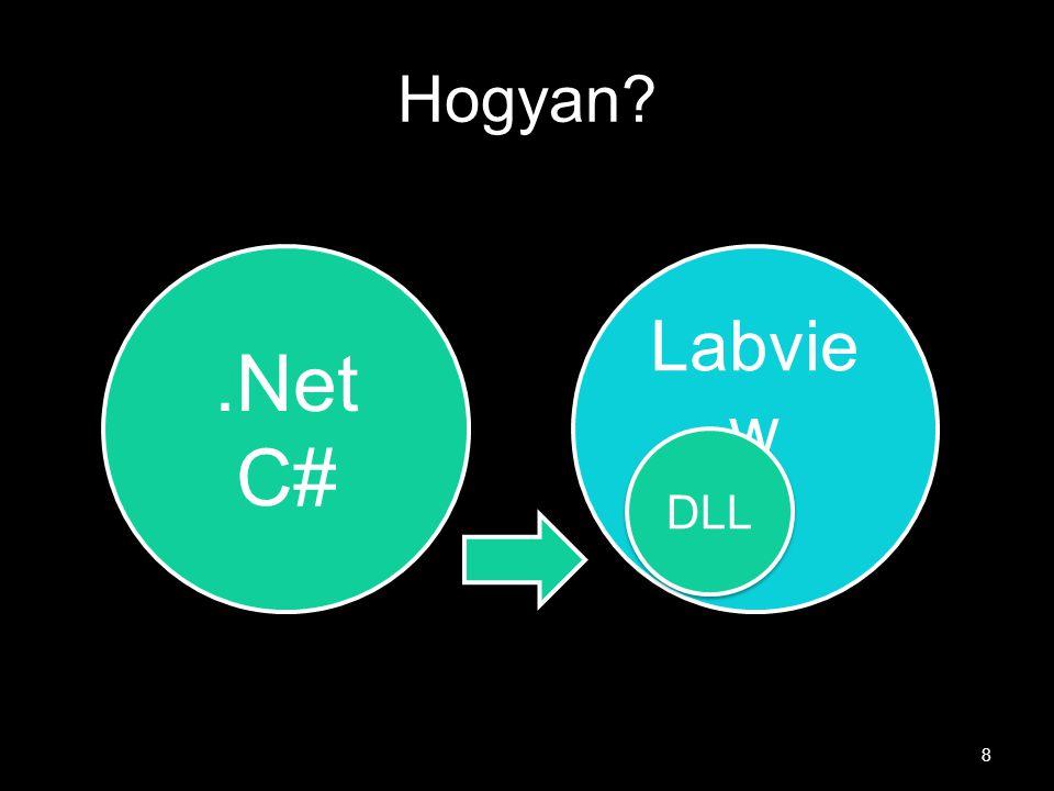Hogyan 8.Net C#.Net C# Labvie w DLL