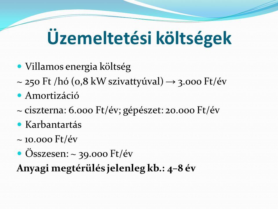 Üzemeltetési költségek Villamos energia költség ~ 250 Ft /hó (0,8 kW szivattyúval) → 3.000 Ft/év Amortizáció ~ ciszterna: 6.000 Ft/év; gépészet: 20.000 Ft/év Karbantartás ~ 10.000 Ft/év Összesen: ~ 39.000 Ft/év Anyagi megtérülés jelenleg kb.: 4–8 év