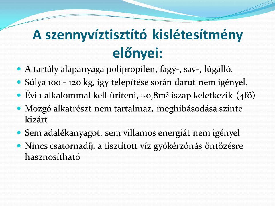 A szennyvíztisztító kislétesítmény előnyei: A tartály alapanyaga polipropilén, fagy-, sav-, lúgálló.