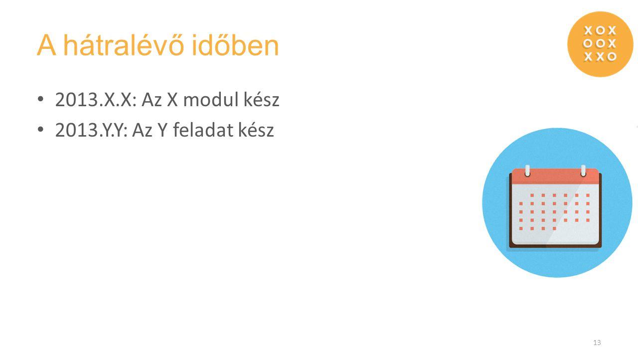 A hátralévő időben 2013.X.X: Az X modul kész 2013.Y.Y: Az Y feladat kész 13