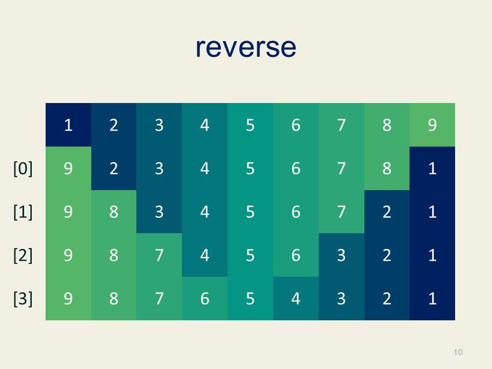 reverse 123456789 [0]923456781 [1]983456721 [2]987456321 [3]987654321 10