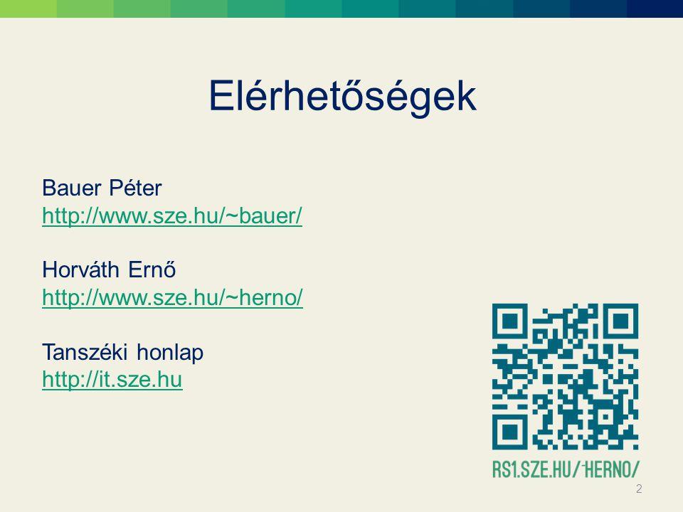 Elérhetőségek Bauer Péter http://www.sze.hu/~bauer/ Horváth Ernő http://www.sze.hu/~herno/ Tanszéki honlap http://it.sze.hu 2