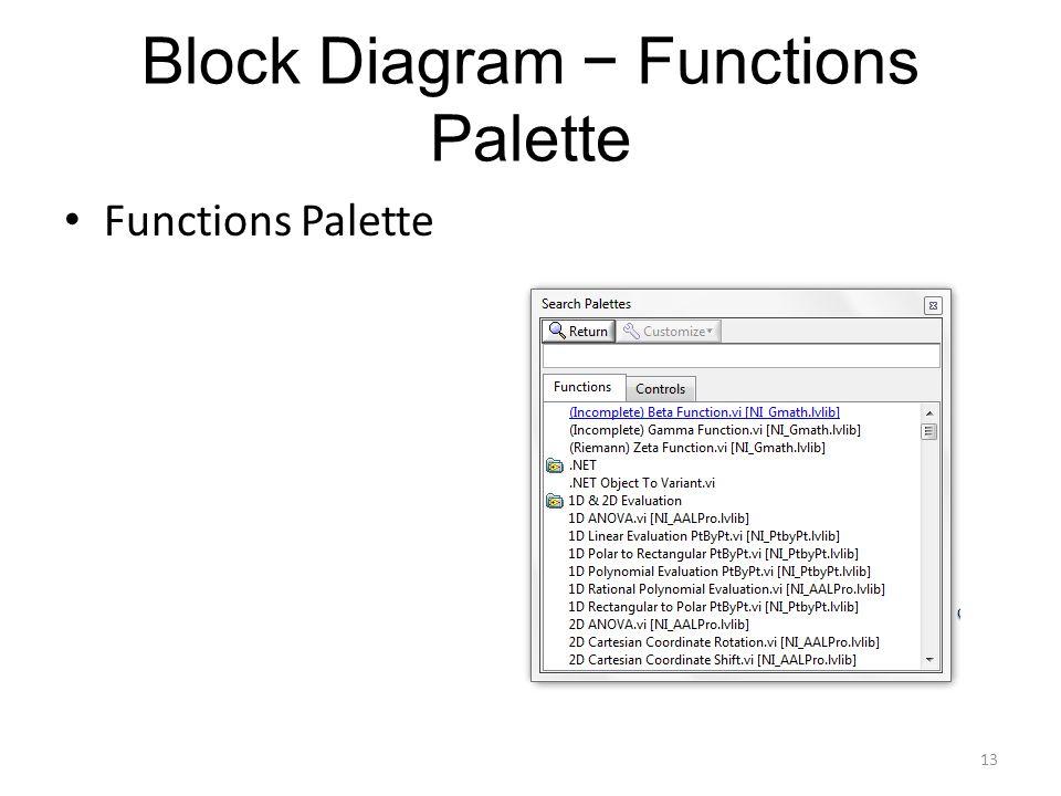 Block Diagram − Functions Palette Functions Palette 13