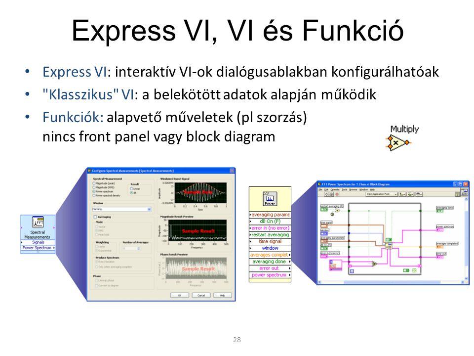 28 Express VI, VI és Funkció Express VI: interaktív VI-ok dialógusablakban konfigurálhatóak