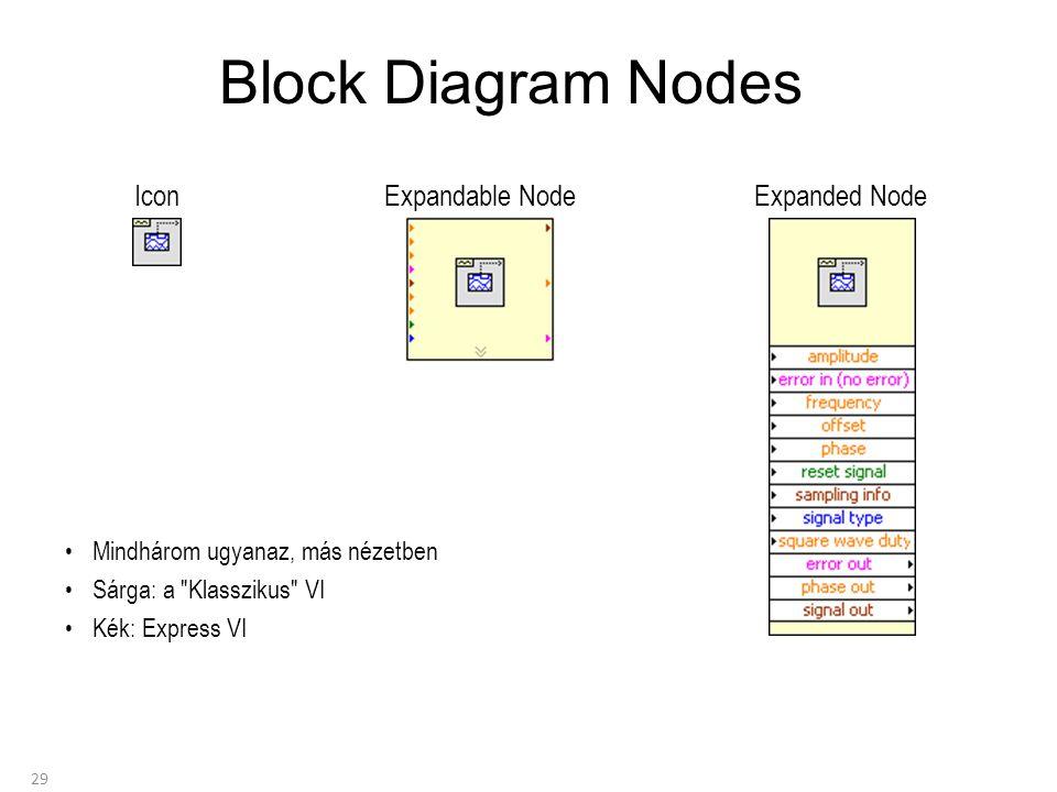 29 Block Diagram Nodes Icon Expandable Node Expanded Node Mindhárom ugyanaz, más nézetben Sárga: a