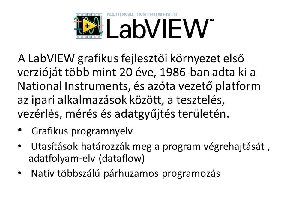 A LabVIEW grafikus fejlesztői környezet első verzióját több mint 20 éve, 1986-ban adta ki a National Instruments, és azóta vezető platform az ipari al
