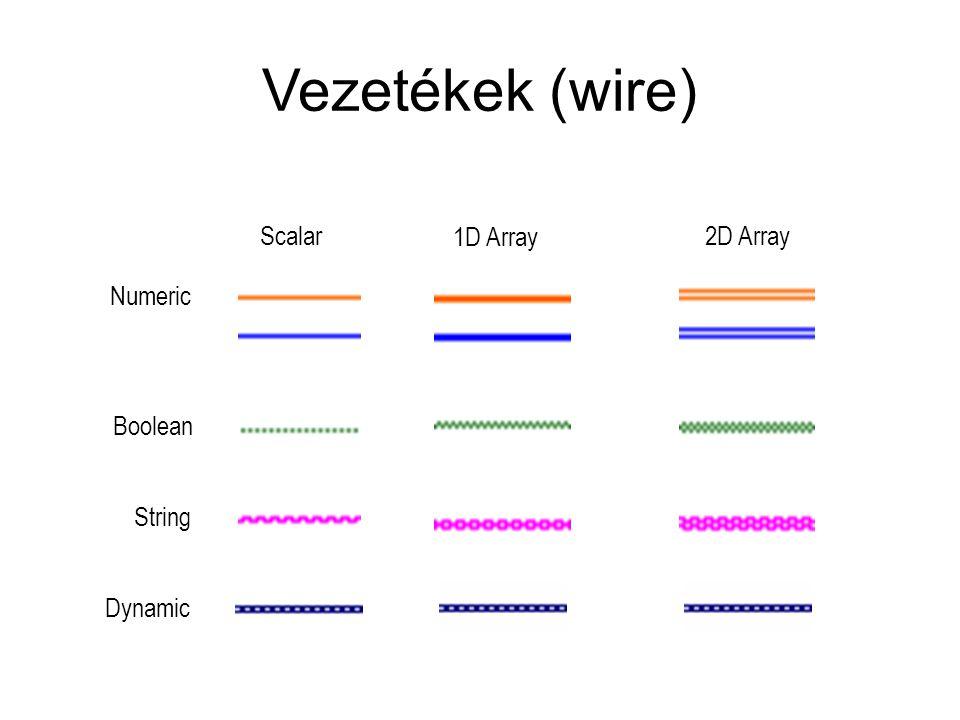 Vezetékek (wire) Scalar Numeric Boolean String 2D Array 1D Array Dynamic