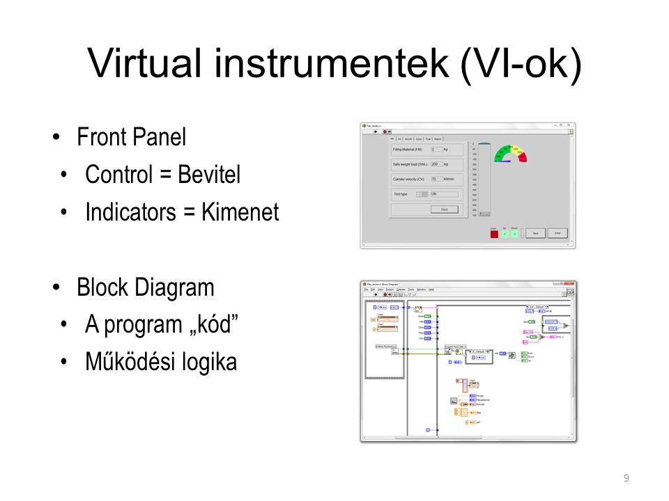 """Virtual instrumentek (VI-ok) Front Panel Control = Bevitel Indicators = Kimenet Block Diagram A program """"kód"""" Működési logika 9"""