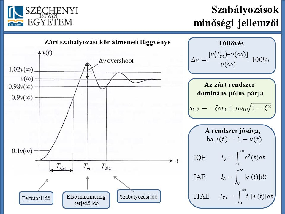 Szabályozások minőségi jellemzői Első maximumig terjedő idő Felfutási idő Szabályozási idő Túllövés Az zárt rendszer domináns pólus-párja Zárt szabály