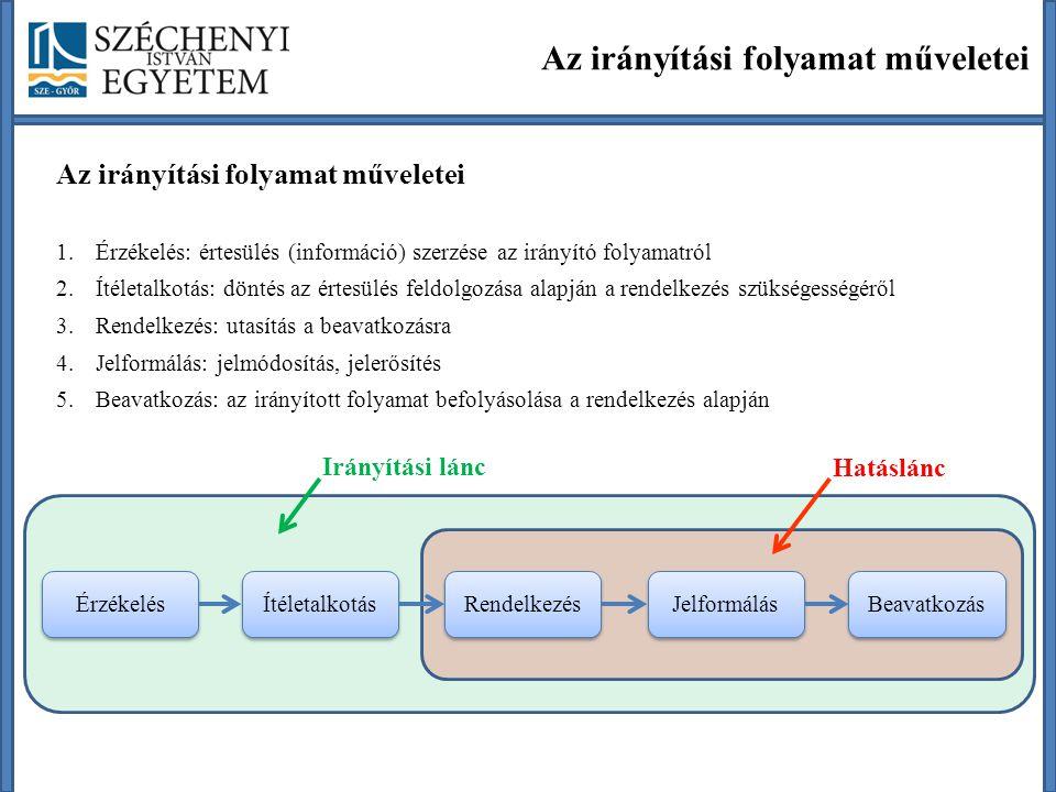 Az irányítási folyamat műveletei 1.Érzékelés: értesülés (információ) szerzése az irányító folyamatról 2.Ítéletalkotás: döntés az értesülés feldolgozás