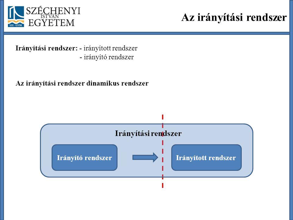 Irányítási rendszer: - irányított rendszer - irányító rendszer Az irányítási rendszer dinamikus rendszer Irányítási rendszer Az irányítási rendszer Ir