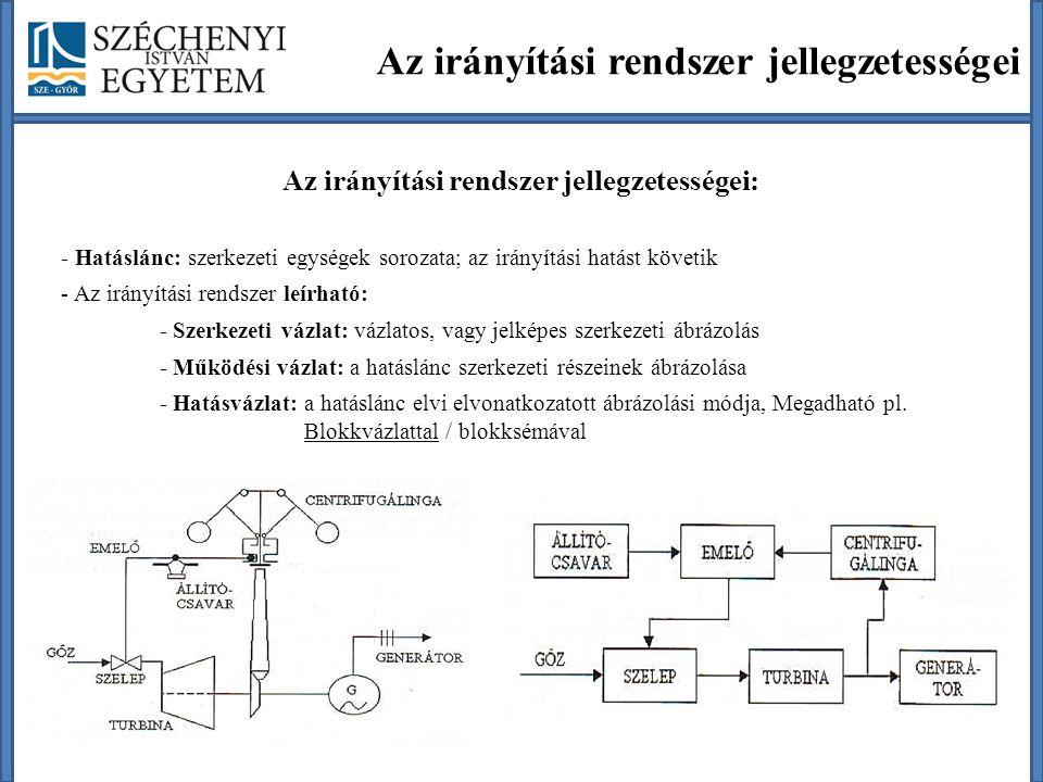 Az irányítási rendszer jellegzetességei: - Hatáslánc: szerkezeti egységek sorozata; az irányítási hatást követik - Az irányítási rendszer leírható: -