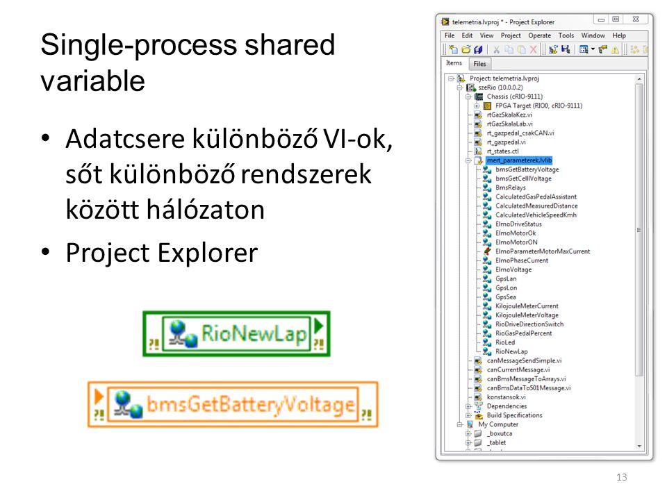 Single-process shared variable Adatcsere különböző VI-ok, sőt különböző rendszerek között hálózaton Project Explorer 13