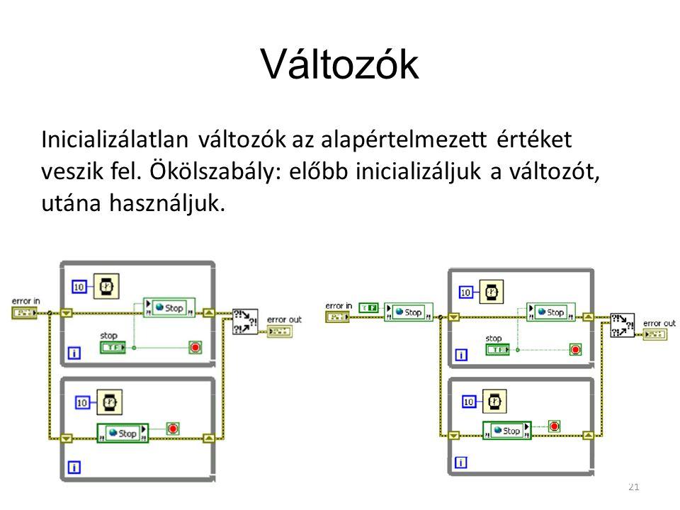 Változók Inicializálatlan változók az alapértelmezett értéket veszik fel. Ökölszabály: előbb inicializáljuk a változót, utána használjuk. 21