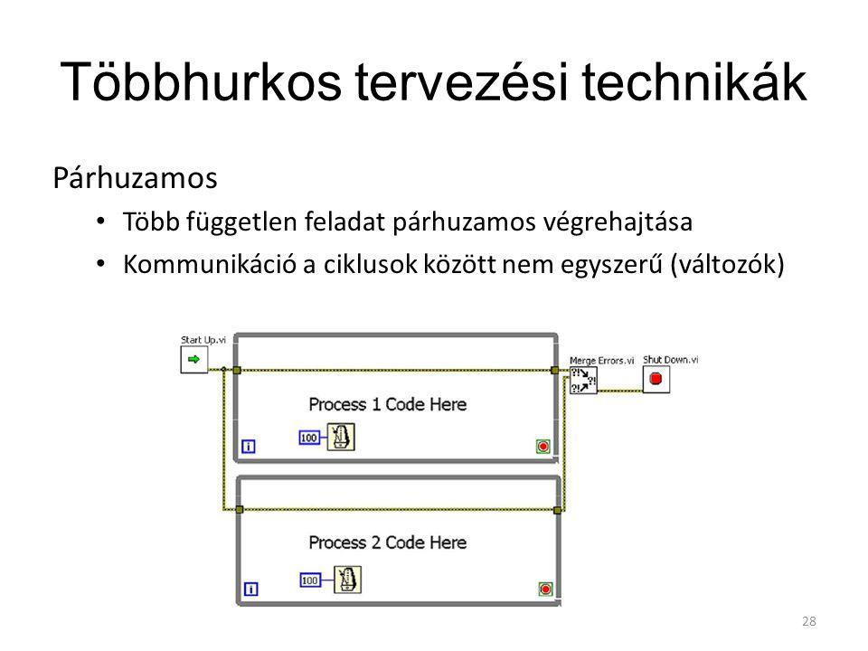 Többhurkos tervezési technikák Párhuzamos Több független feladat párhuzamos végrehajtása Kommunikáció a ciklusok között nem egyszerű (változók) 28