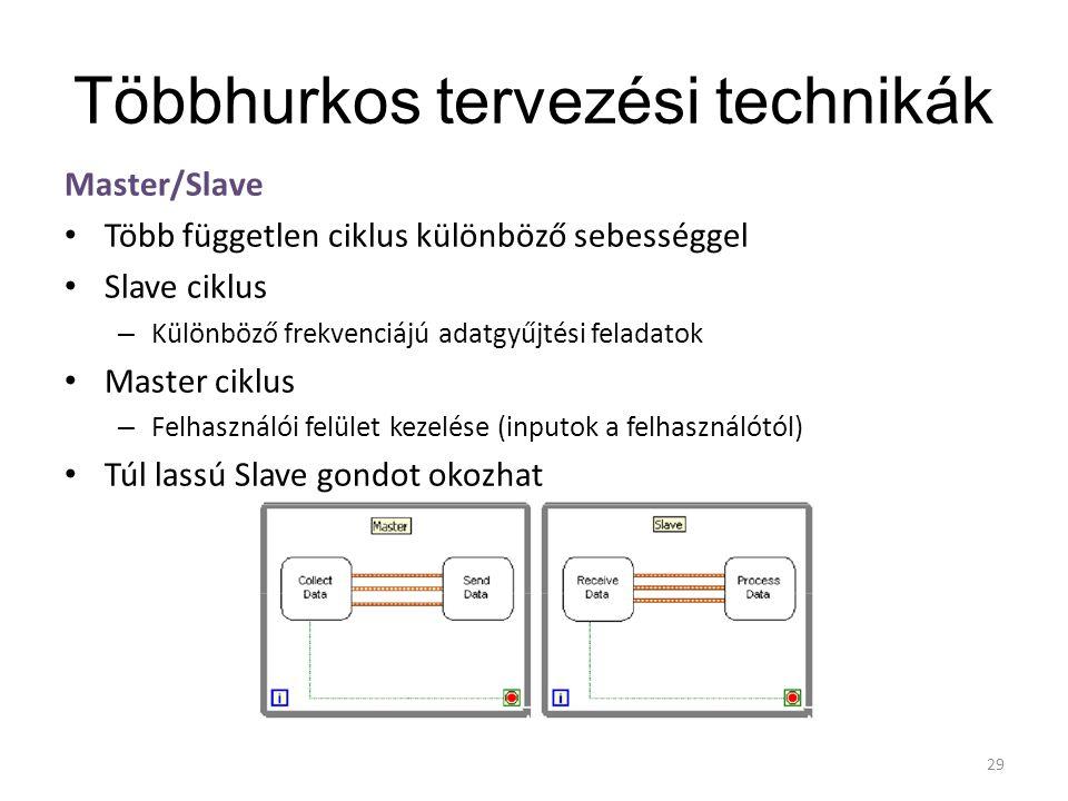 Többhurkos tervezési technikák Master/Slave Több független ciklus különböző sebességgel Slave ciklus – Különböző frekvenciájú adatgyűjtési feladatok M