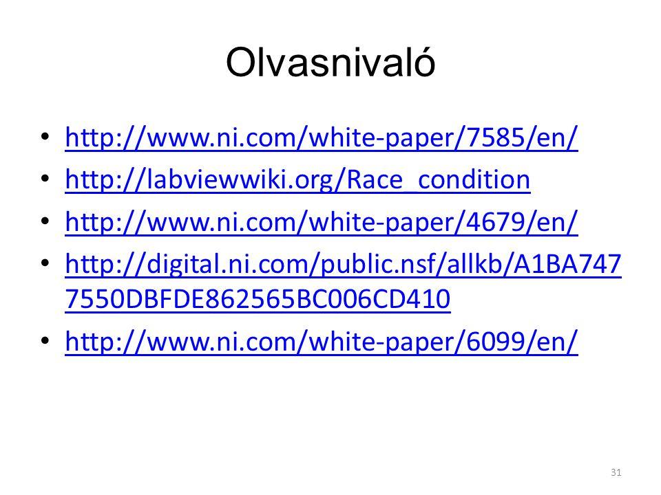 Olvasnivaló http://www.ni.com/white-paper/7585/en/ http://labviewwiki.org/Race_condition http://www.ni.com/white-paper/4679/en/ http://digital.ni.com/