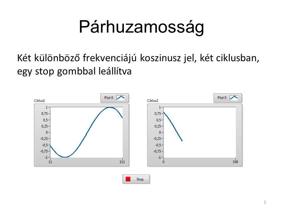 Párhuzamosság Két különböző frekvenciájú koszinusz jel, két ciklusban, egy stop gombbal leállítva 5