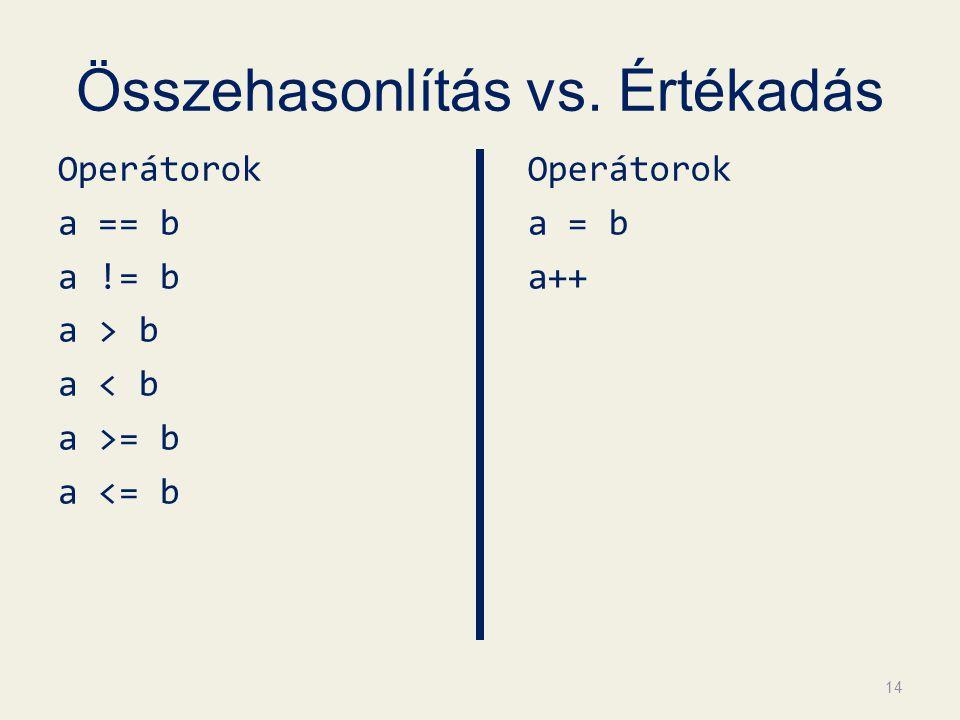 Összehasonlítás vs. Értékadás Operátorok a == b a != b a > b a < b a >= b a <= b Operátorok a = b a++ 14